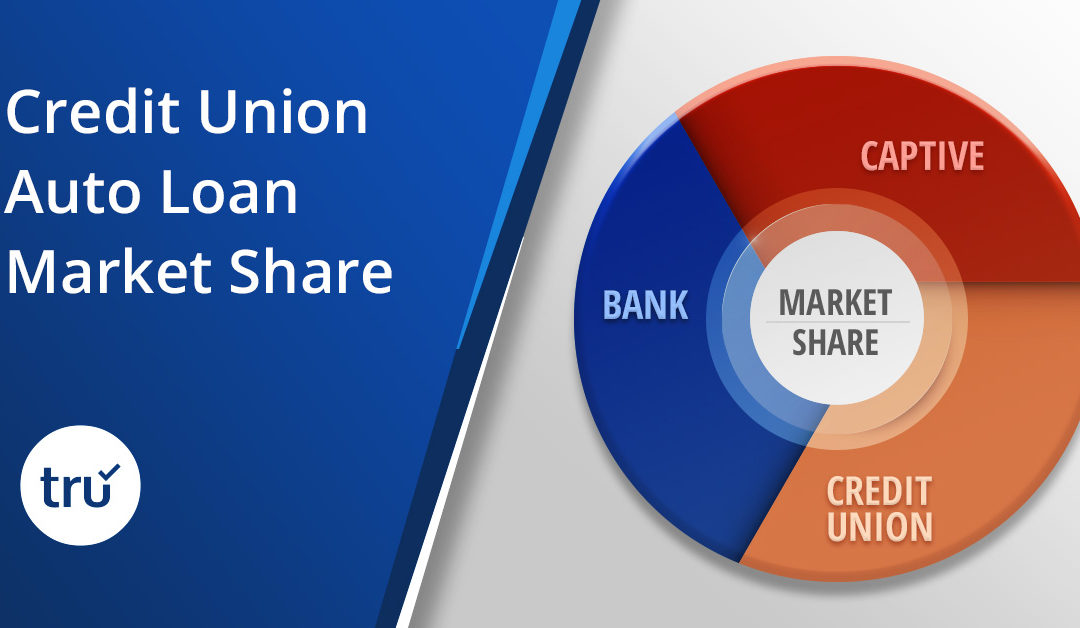 Is your Credit Union capturing its share of the Auto Loan business?